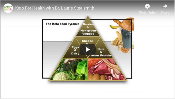 Keto for Health video